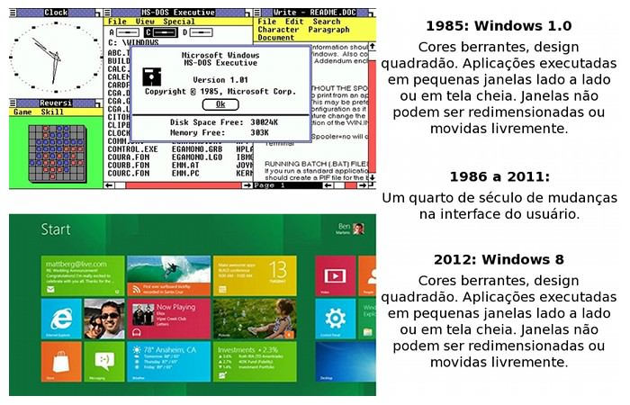 win8_gui_evolution.jpg